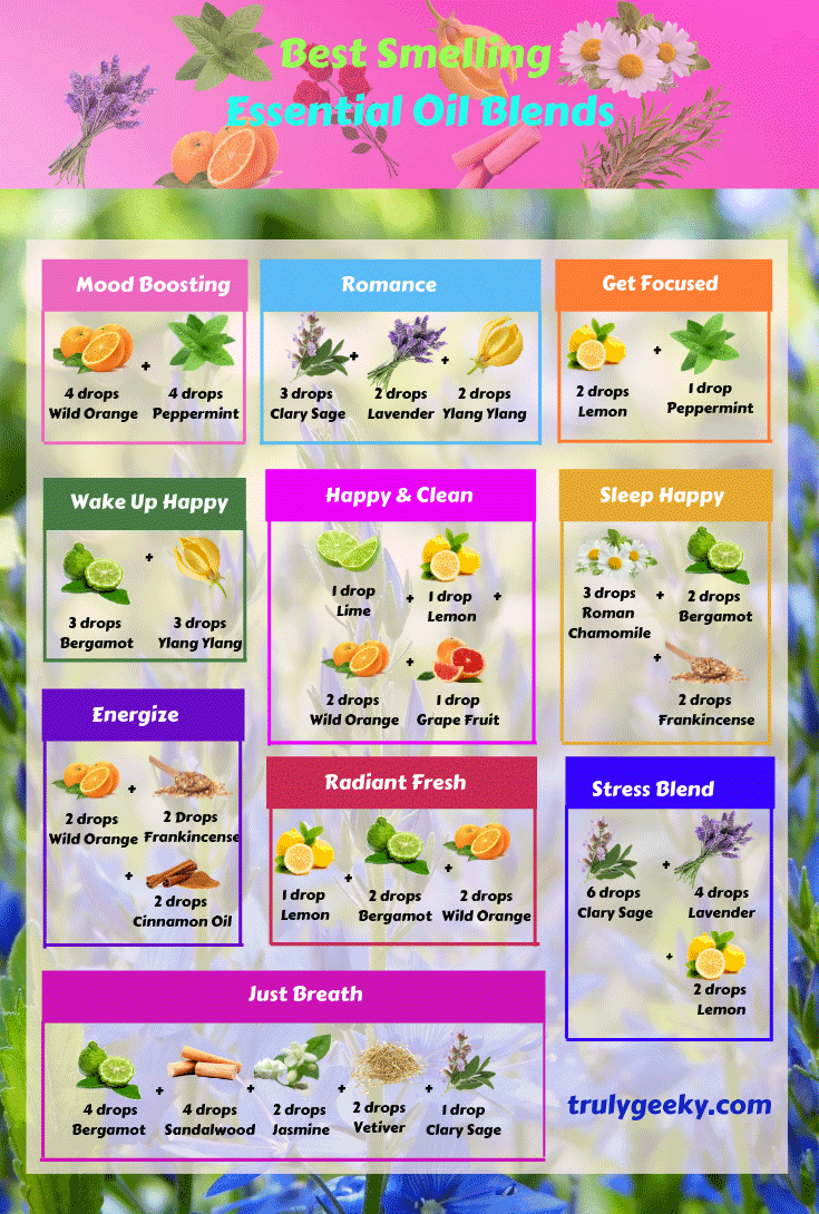 best smelling essential oils